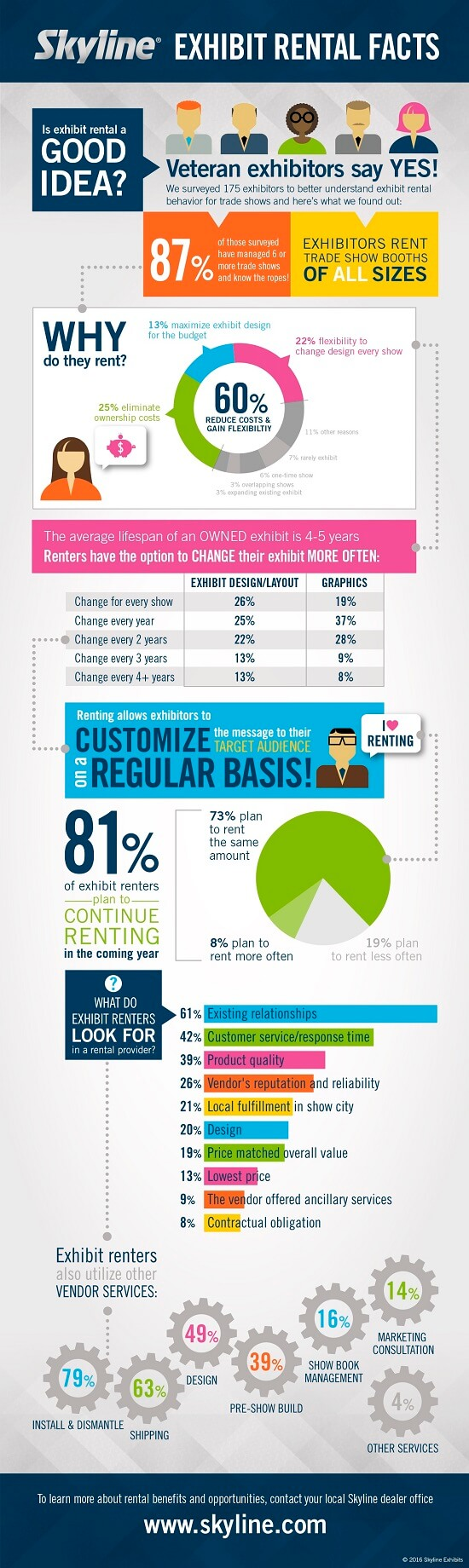 Rental_Infographic_Web-1