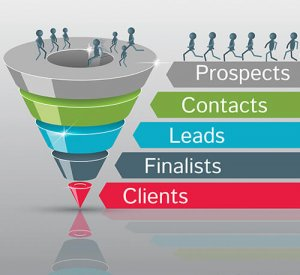 lead management graphic