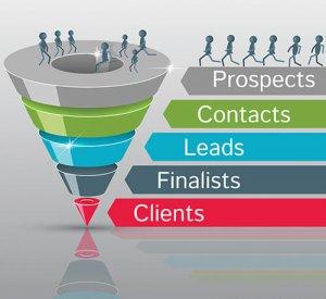 lead management graphic
