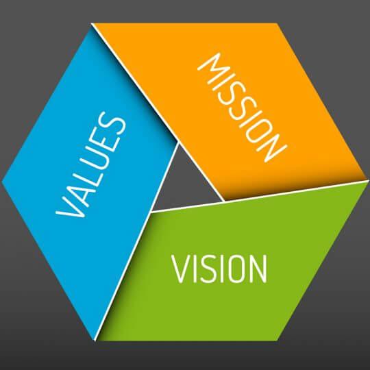 Objectifs, Goals, mission, vision, values, management, trade shows, Skyline Entourage